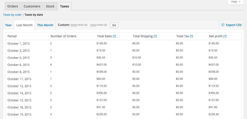 Reports_Taxes_woocommerce_WordPress